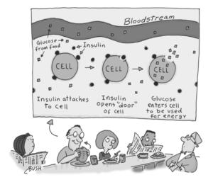 Diabetes-cartoon